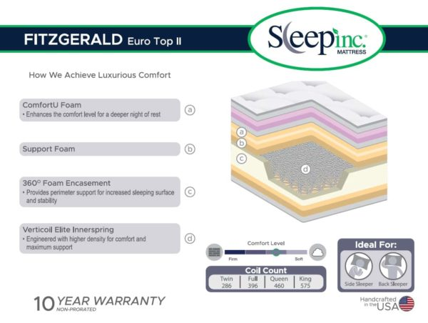 8535-Sleep-Inc-Fitzgerald-Euro-Top-1