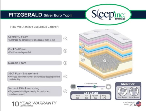 8545-Sleep-inc-Fitzgerald-silver-euro-top